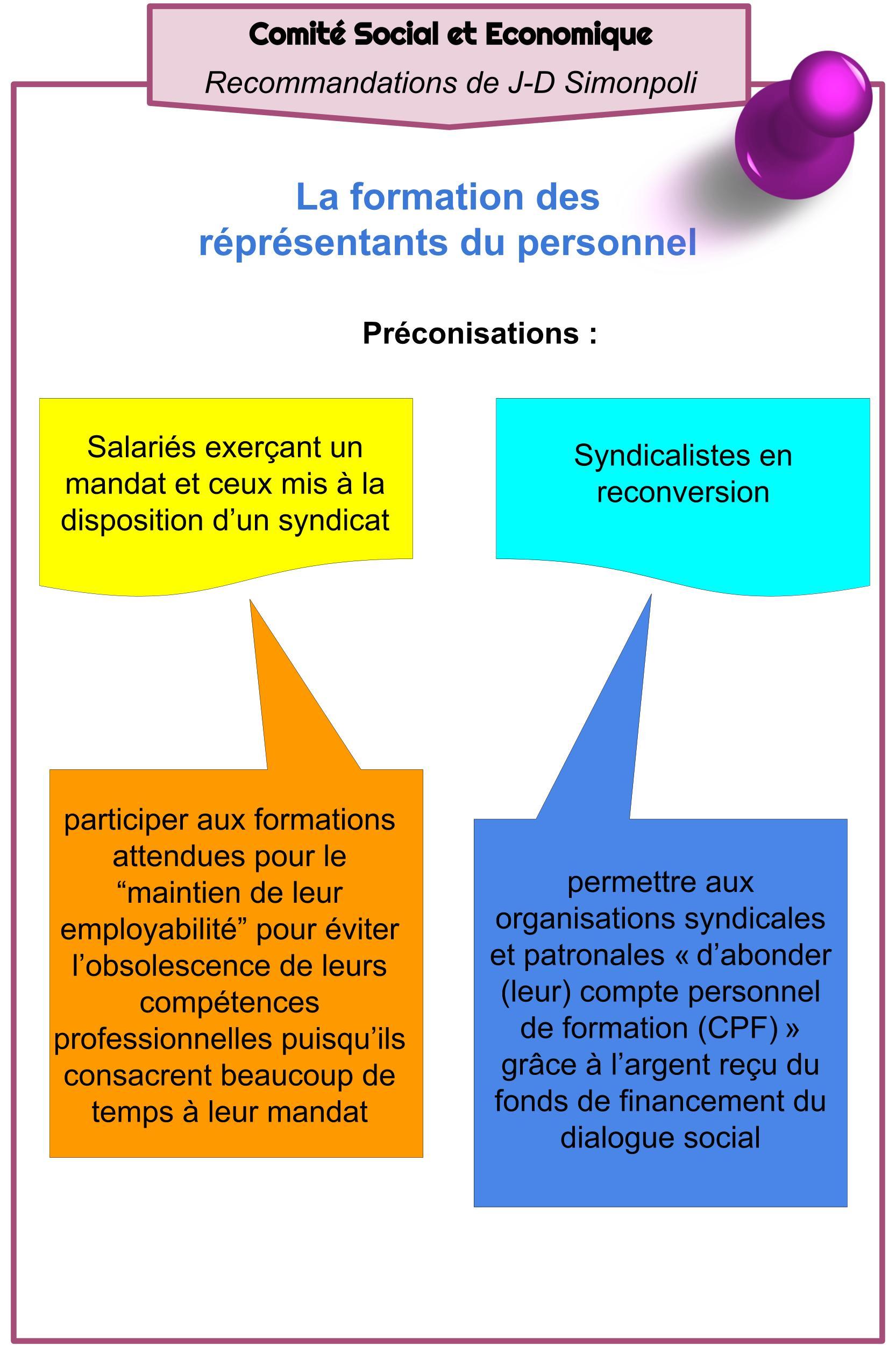 Comité Social et Economique -  Les recommandations de J-D Simonpoli