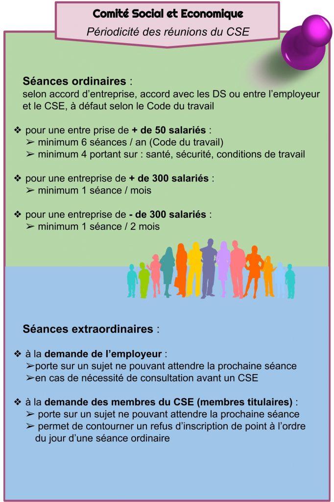 Comité Social et Economique - Périodicité des réunions du CSE
