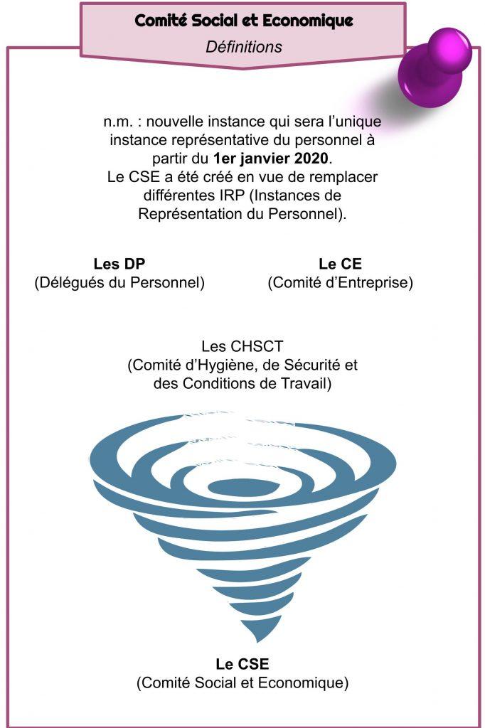 Comité Social et Economique -  Définition